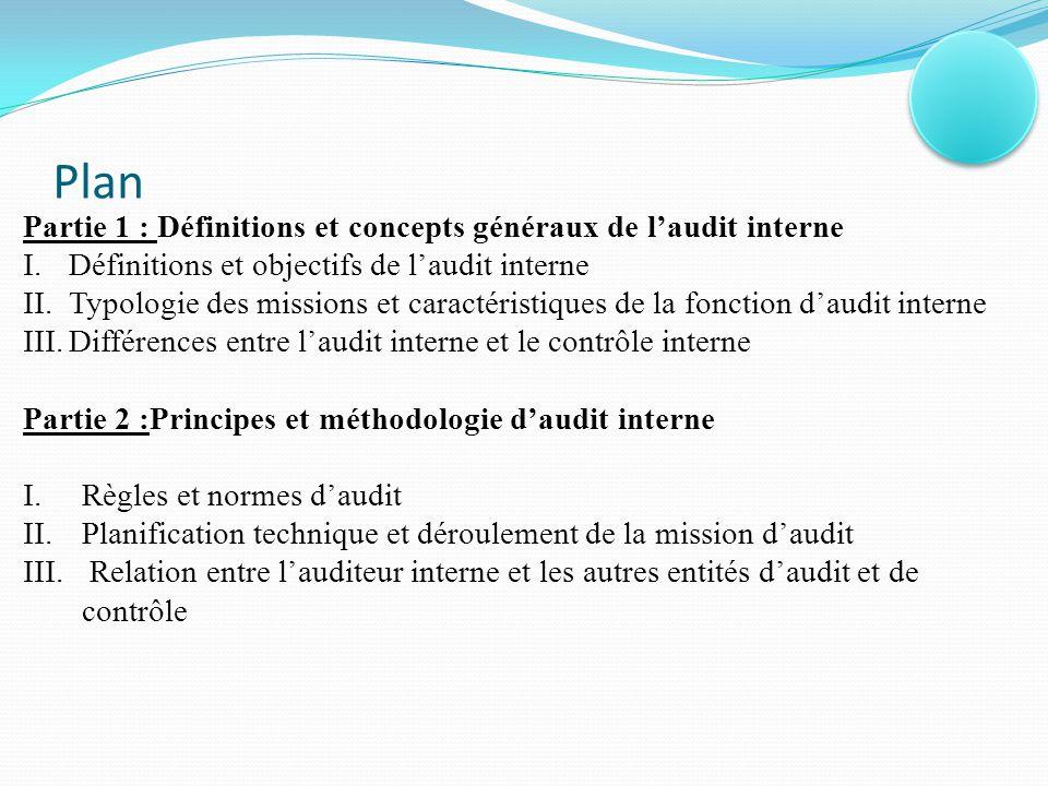Partie 1 : Définitions et concepts généraux de l'audit interne