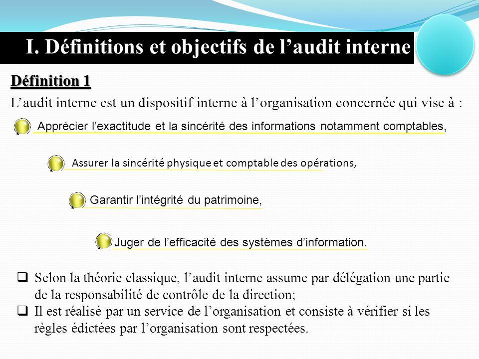 Définition 1 L'audit interne est un dispositif interne à l'organisation concernée qui vise à : I.