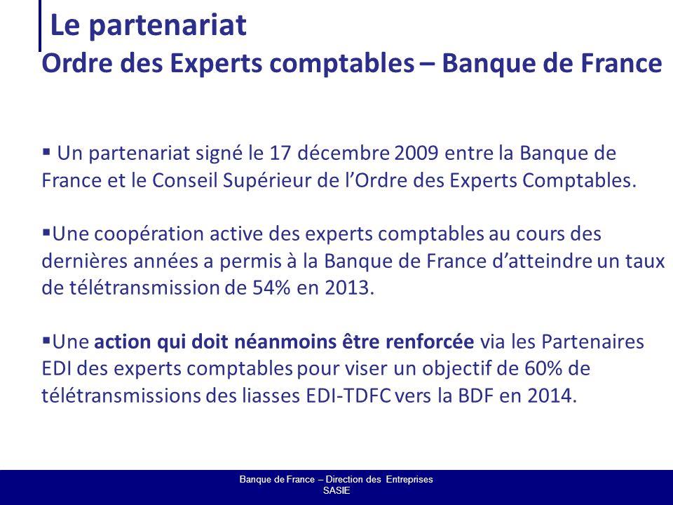 Evolution des campagnes 2010-2013 2010201120122013 Bilans intégrés par la BDF dans Fiben 320.000342.200354.900314.906 Bilans reçus par télétransmission EDI-TDFC 37.28086.700136.360169.577 % de bilans reçus par télétransmission 12%25%38%54%