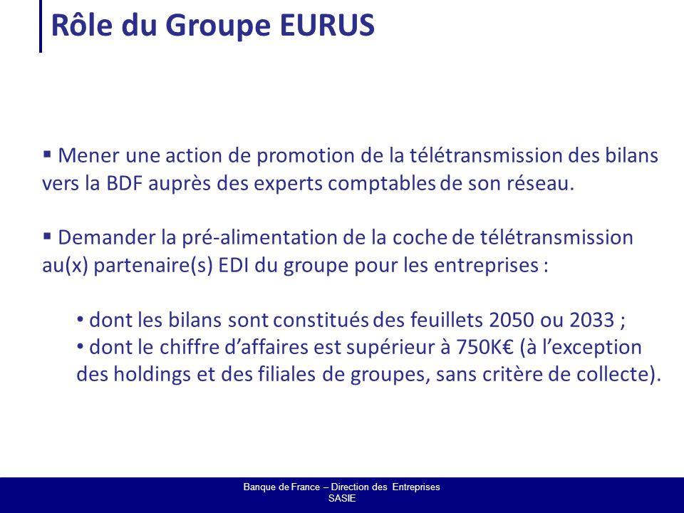 L'utilisation du service BilanDirect-Fiben 1/4 Banque de France – Direction des Entreprises SASIE Pour les entreprises qui utilisent le service BilanDirect-Fiben pour la première fois, les bilans sont sollicités par un courrier de la Banque de France.
