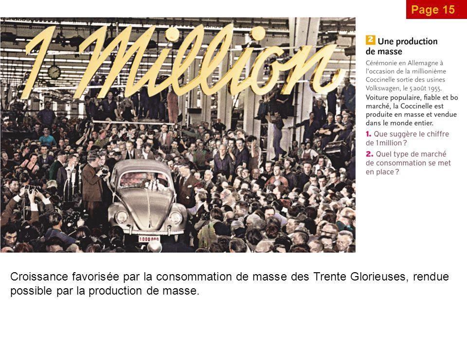 Page 15 Croissance favorisée par la consommation de masse des Trente Glorieuses, rendue possible par la production de masse.