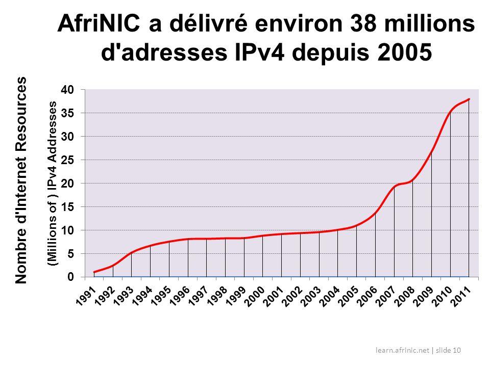 AfriNIC a délivré environ 38 millions d adresses IPv4 depuis 2005 learn.afrinic.net | slide 10