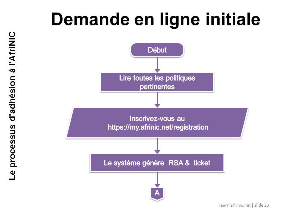 Demande en ligne initiale learn.afrinic.net | slide 23