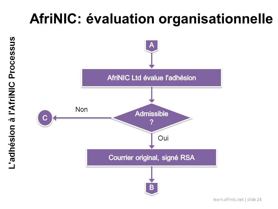 AfriNIC: évaluation organisationnelle learn.afrinic.net | slide 24 Oui Non
