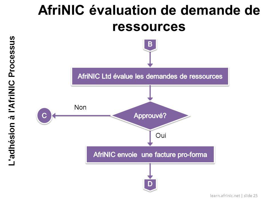 AfriNIC évaluation de demande de ressources learn.afrinic.net | slide 25 Oui Non