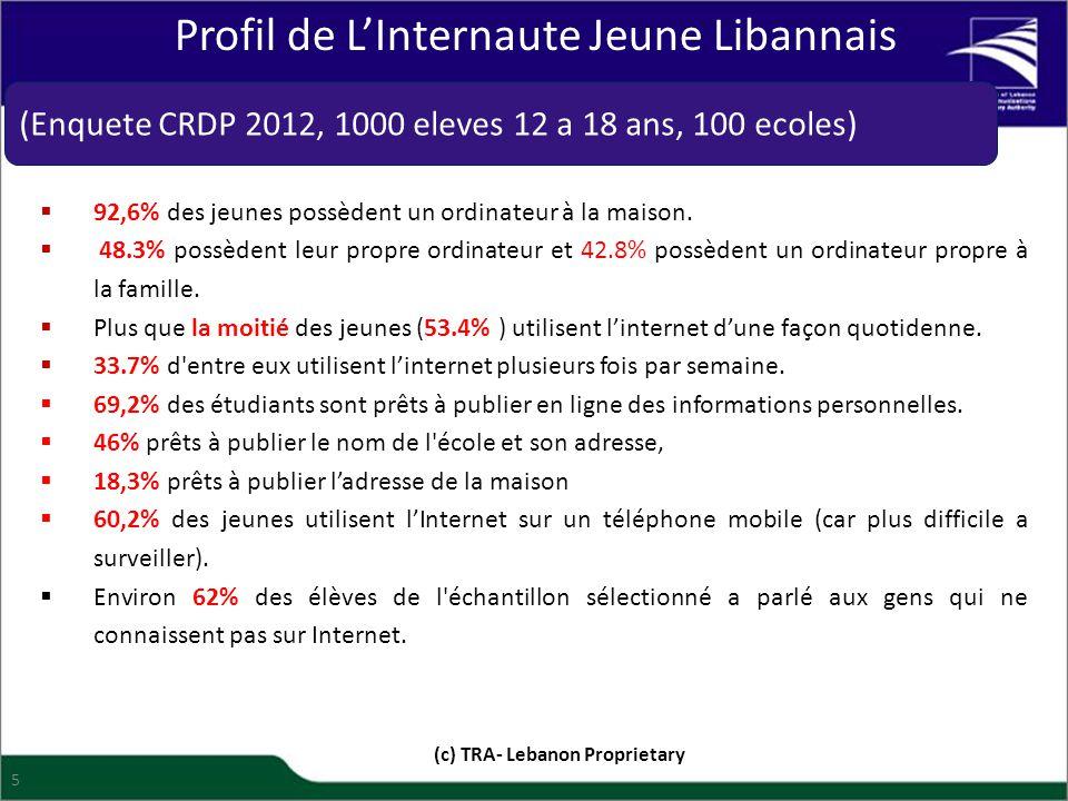 Profil de L'Internaute Jeune Libannais (Enquete CRDP 2012, 1000 eleves 12 a 18 ans, 100 ecoles) (c) TRA- Lebanon Proprietary 5  92,6% des jeunes poss