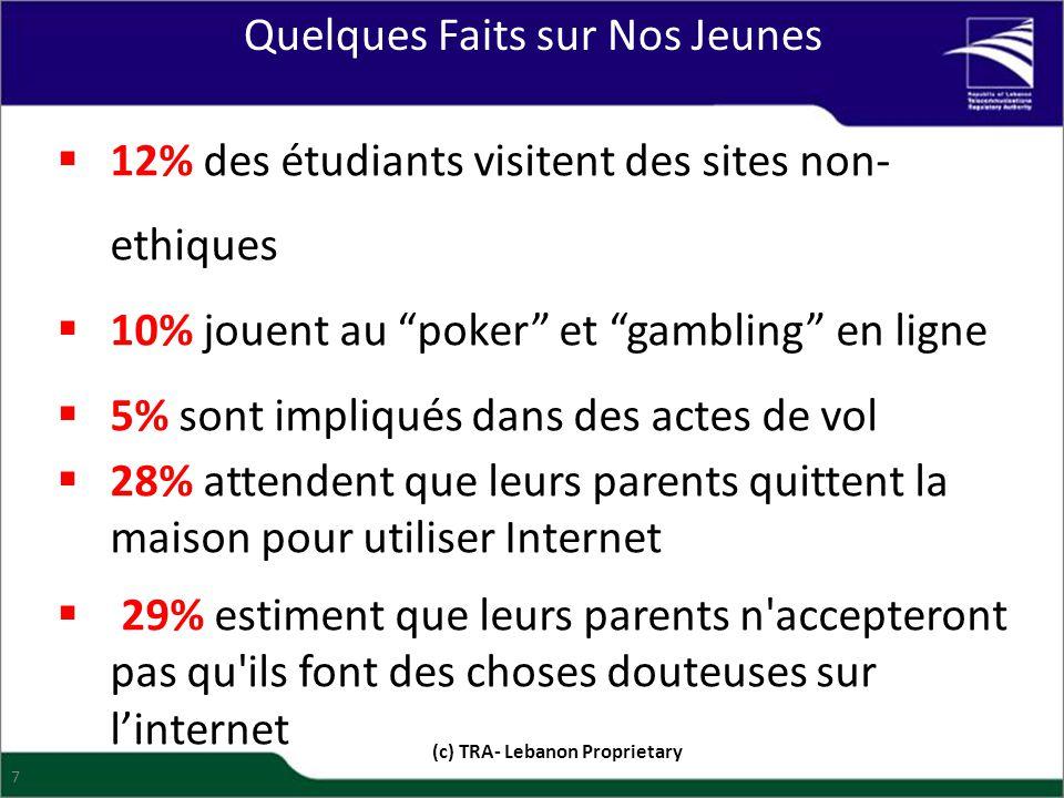 """Quelques Faits sur Nos Jeunes (c) TRA- Lebanon Proprietary 7  12% des étudiants visitent des sites non- ethiques  10% jouent au """"poker"""" et """"gambling"""