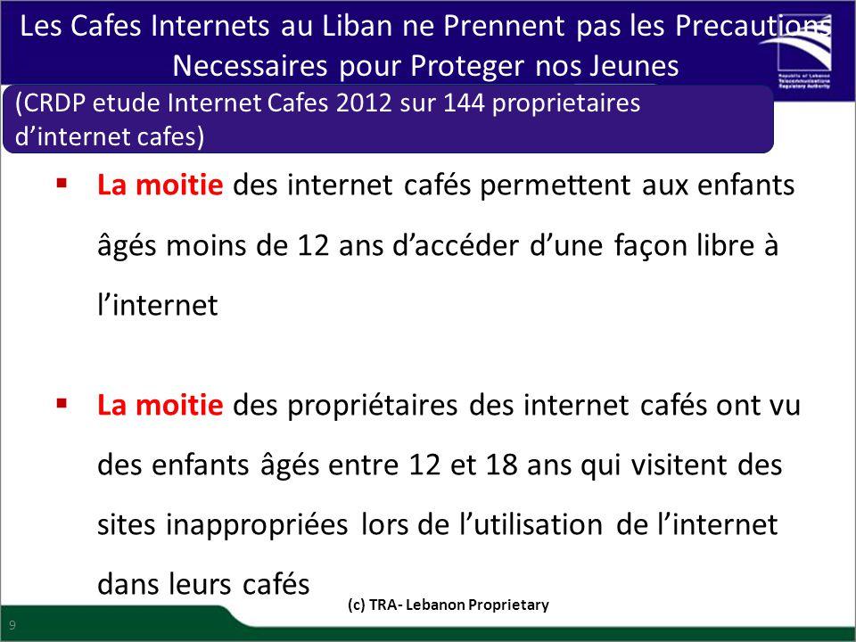 Les Cafes Internets au Liban ne Prennent pas les Precautions Necessaires pour Proteger nos Jeunes (c) TRA- Lebanon Proprietary 9 (CRDP etude Internet