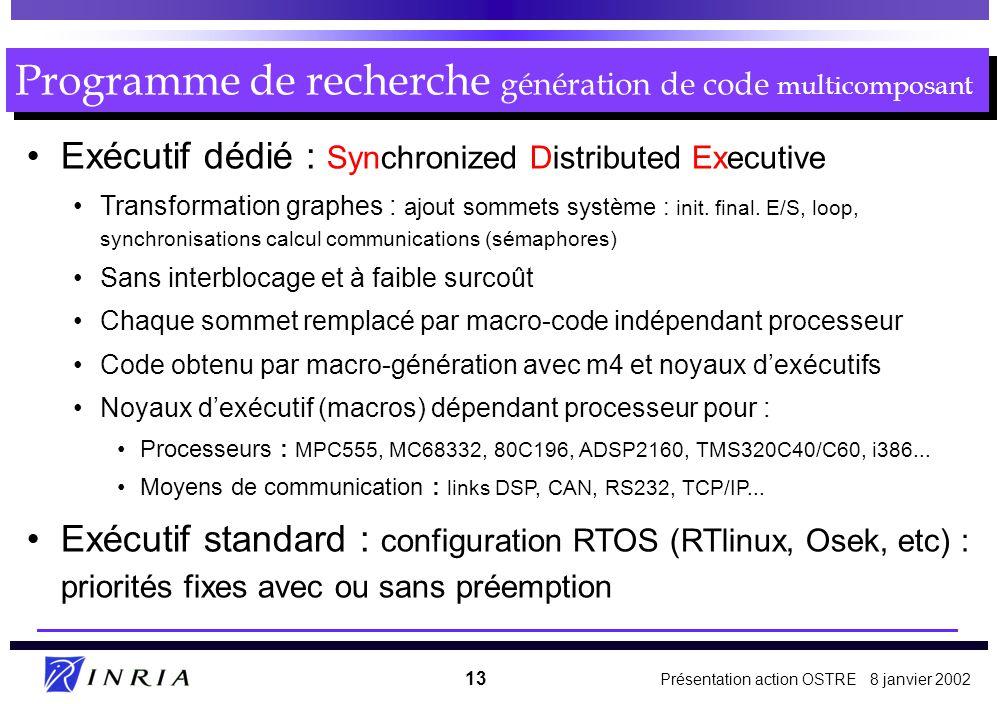 Présentation action OSTRE 8 janvier 2002 13 Exécutif dédié : Synchronized Distributed Executive Transformation graphes : ajout sommets système : init.