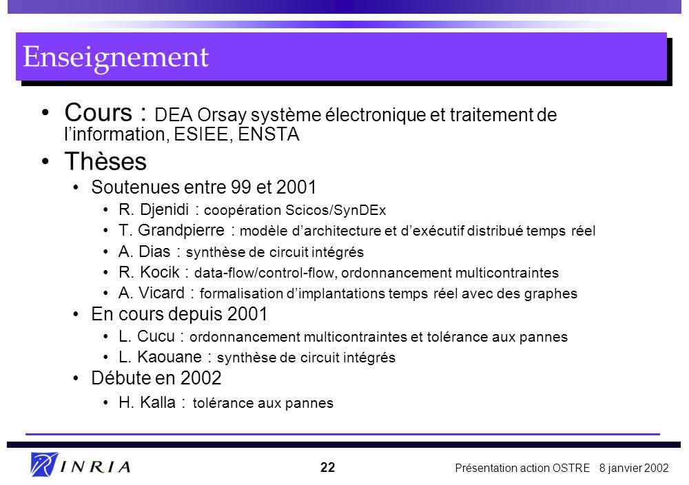 Présentation action OSTRE 8 janvier 2002 22 Cours : DEA Orsay système électronique et traitement de l'information, ESIEE, ENSTA Thèses Soutenues entre 99 et 2001 R.