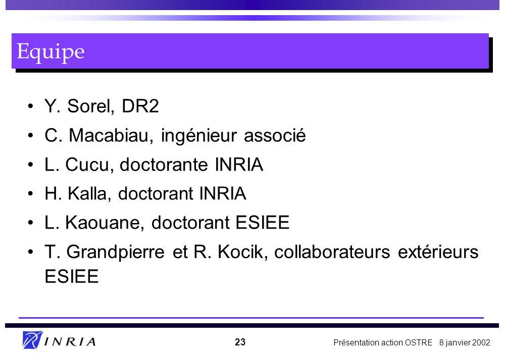 Présentation action OSTRE 8 janvier 2002 23 Y.Sorel, DR2 C.
