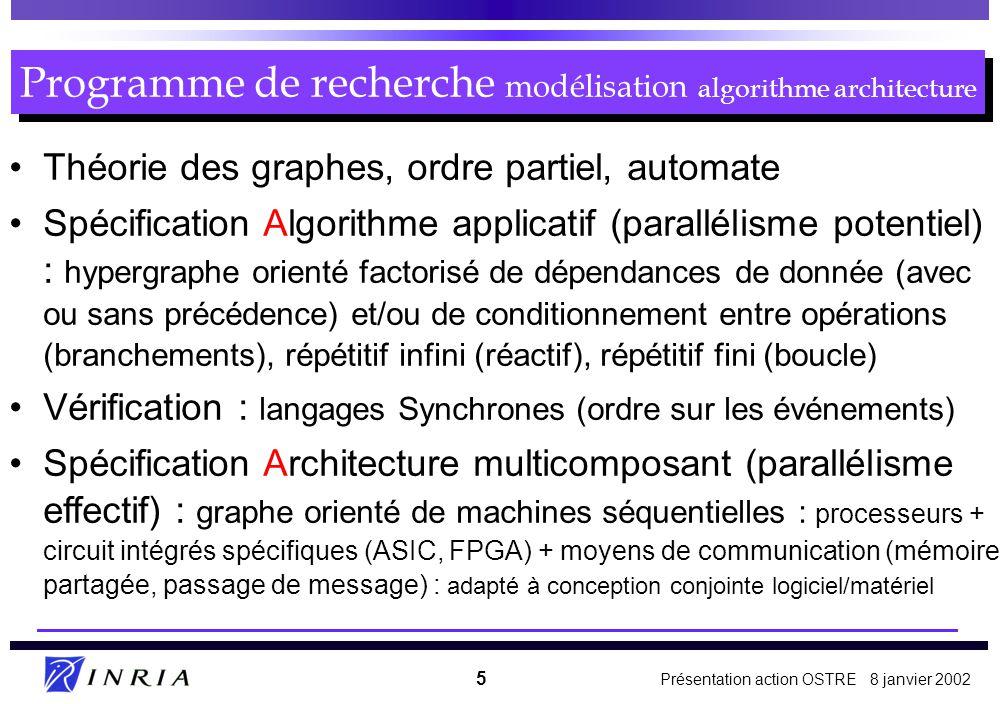 Présentation action OSTRE 8 janvier 2002 5 Théorie des graphes, ordre partiel, automate Spécification Algorithme applicatif (parallélisme potentiel) : hypergraphe orienté factorisé de dépendances de donnée (avec ou sans précédence) et/ou de conditionnement entre opérations (branchements), répétitif infini (réactif), répétitif fini (boucle) Vérification : langages Synchrones (ordre sur les événements) Spécification Architecture multicomposant (parallélisme effectif) : graphe orienté de machines séquentielles : processeurs + circuit intégrés spécifiques (ASIC, FPGA) + moyens de communication (mémoire partagée, passage de message) : adapté à conception conjointe logiciel/matériel Programme de recherche modélisation algorithme architecture