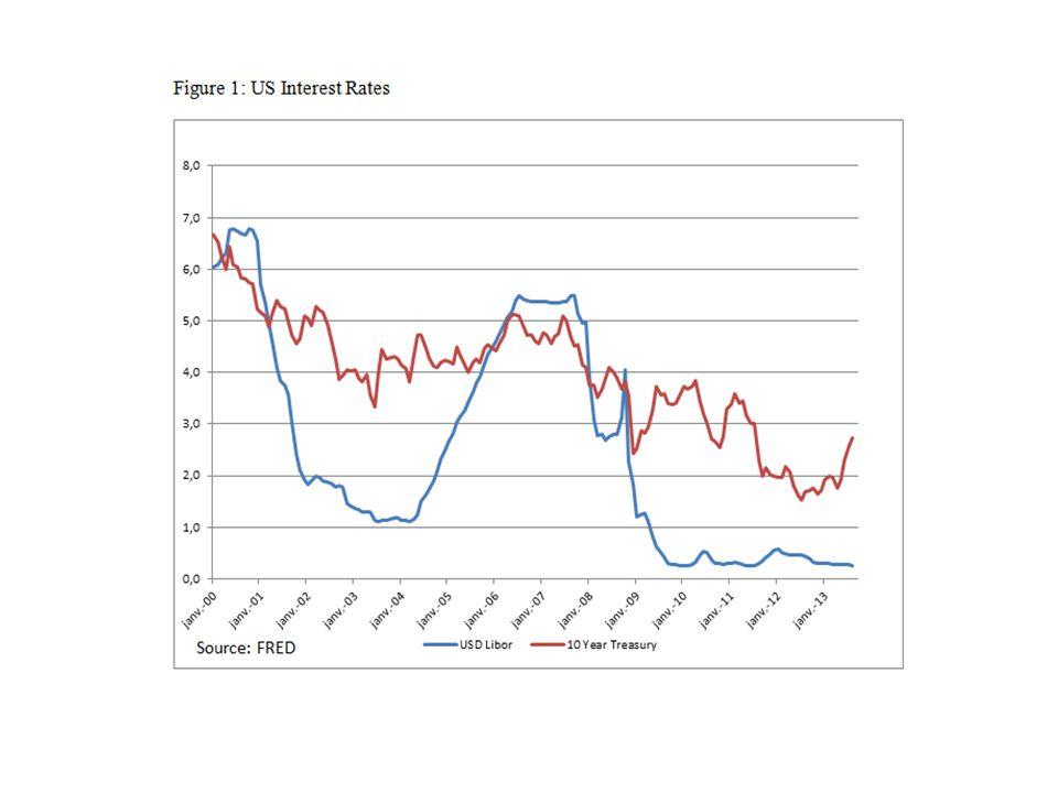 Source: Natixis Flash Economie n°880, 3 décembre 2013