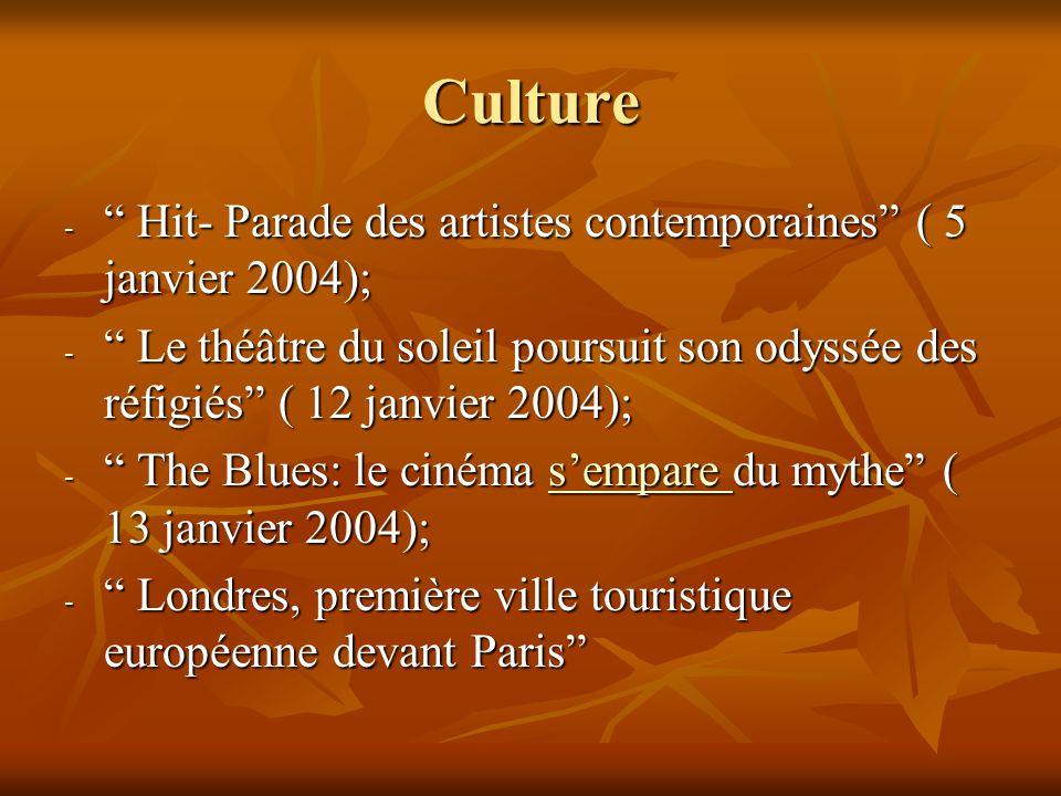 Culture - Hit- Parade des artistes contemporaines ( 5 janvier 2004); - Le théâtre du soleil poursuit son odyssée des réfigiés ( 12 janvier 2004); - The Blues: le cinéma s'empare du mythe ( 13 janvier 2004); s'empare s'empare - Londres, première ville touristique européenne devant Paris