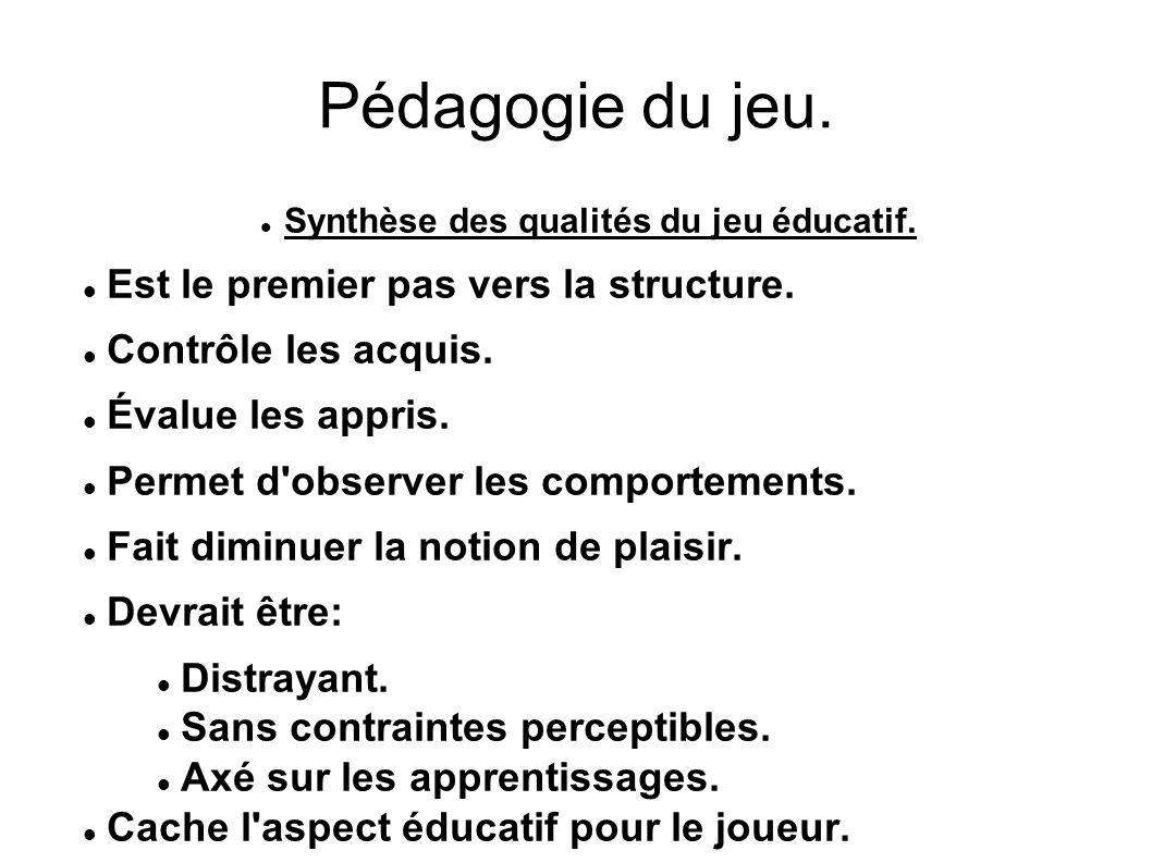 Pédagogie du jeu. Synthèse des qualités du jeu éducatif. Est le premier pas vers la structure. Contrôle les acquis. Évalue les appris. Permet d'observ