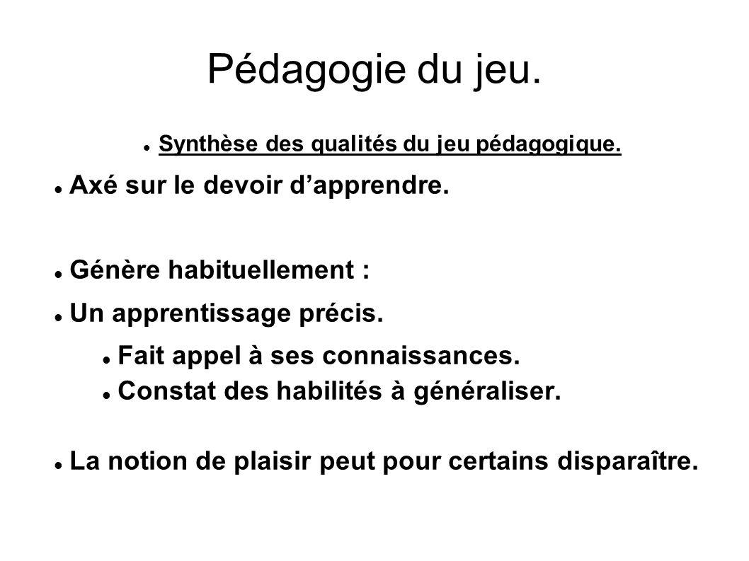Pédagogie du jeu.Synthèse des qualités du jeu pédagogique.