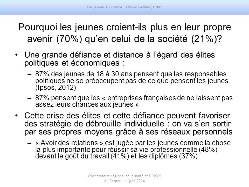 Pourquoi les jeunes croient-ils plus en leur propre avenir (70%) qu'en celui de la société (21%)? Une grande défiance et distance à l'égard des élites