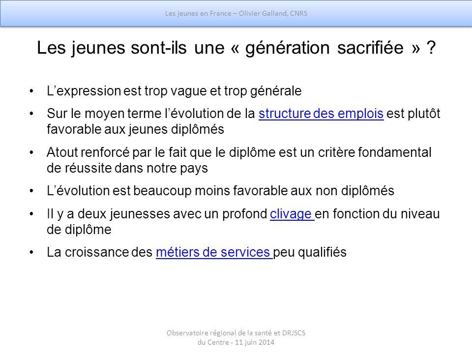 Les jeunes sont-ils une « génération sacrifiée » ? L'expression est trop vague et trop générale Sur le moyen terme l'évolution de la structure des emp