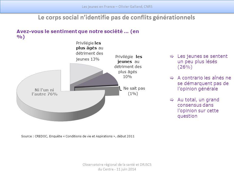 Avez-vous le sentiment que notre société … (en %) Source : CREDOC, Enquête « Conditions de vie et Aspirations », début 2011 Le corps social n'identifi