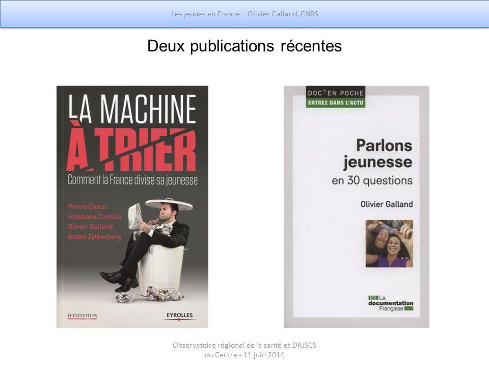 Deux publications récentes Les jeunes en France – Olivier Galland, CNRS Observatoire régional de la santé et DRJSCS du Centre - 11 juin 2014