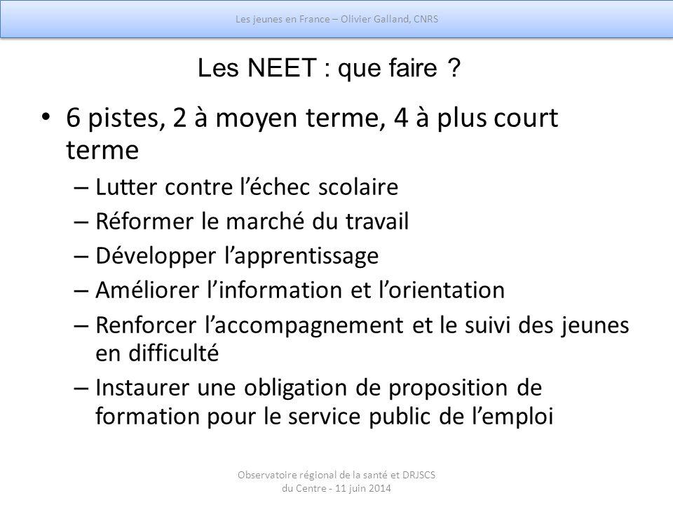 Les NEET : que faire ? 6 pistes, 2 à moyen terme, 4 à plus court terme – Lutter contre l'échec scolaire – Réformer le marché du travail – Développer l