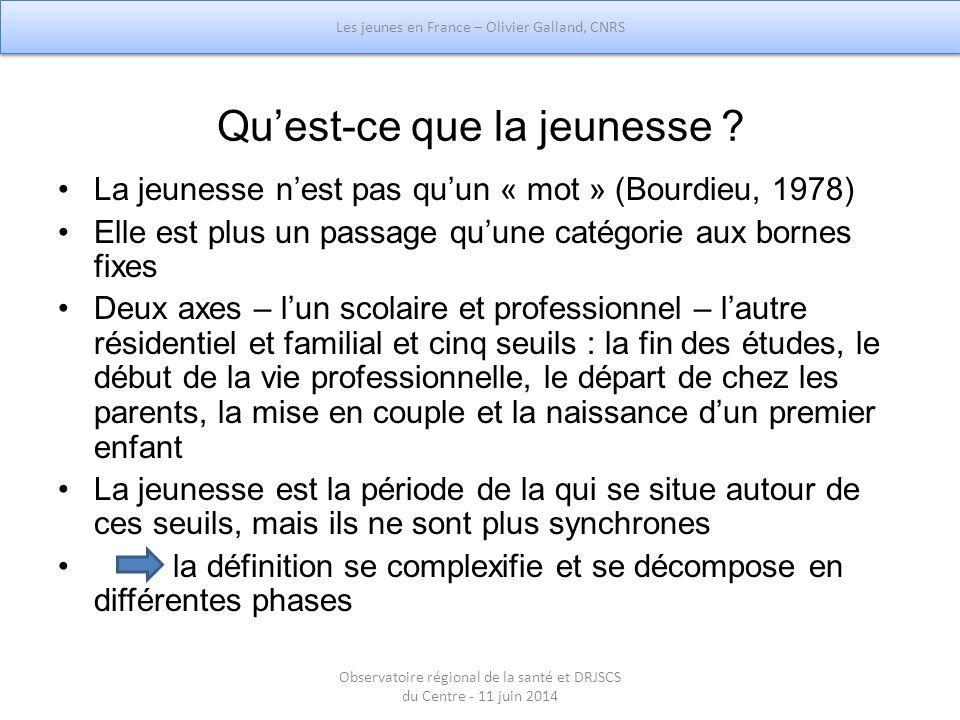 Qu'est-ce que la jeunesse ? Les jeunes en France – Olivier Galland, CNRS La jeunesse n'est pas qu'un « mot » (Bourdieu, 1978) Elle est plus un passage