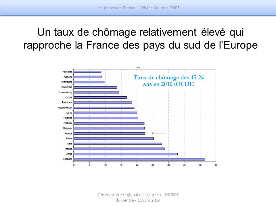 Un taux de chômage relativement élevé qui rapproche la France des pays du sud de l'Europe Les jeunes en France – Olivier Galland, CNRS Observatoire ré