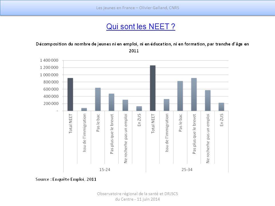 Qui sont les NEET ? Les jeunes en France – Olivier Galland, CNRS Observatoire régional de la santé et DRJSCS du Centre - 11 juin 2014