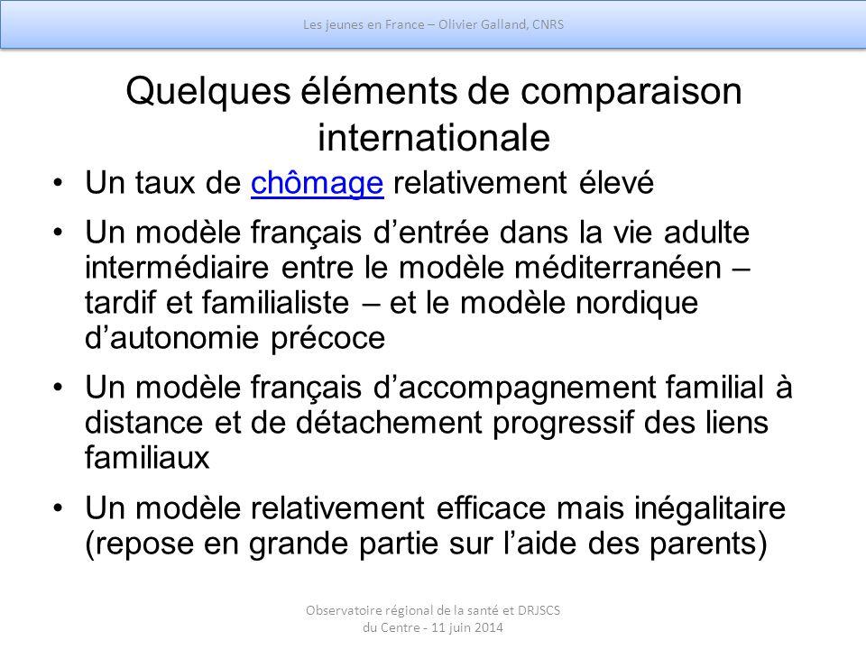 Quelques éléments de comparaison internationale Un taux de chômage relativement élevéchômage Un modèle français d'entrée dans la vie adulte intermédia