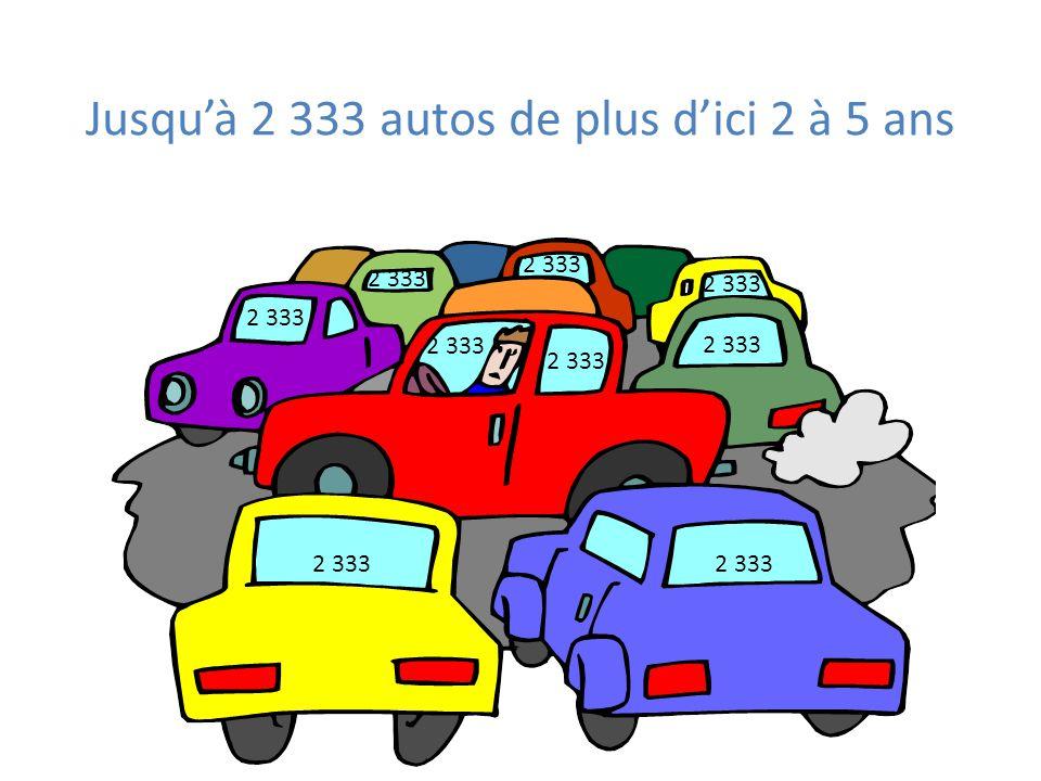 Jusqu'à 2 333 autos de plus d'ici 2 à 5 ans 2 333