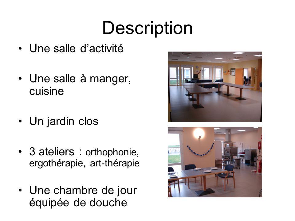 Description Une salle d'activité Une salle à manger, cuisine Un jardin clos 3 ateliers : orthophonie, ergothérapie, art-thérapie Une chambre de jour é