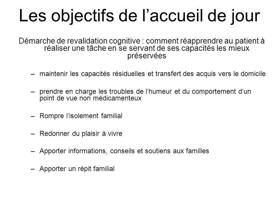 Les objectifs de l'accueil de jour Démarche de revalidation cognitive : comment réapprendre au patient à réaliser une tâche en se servant de ses capac