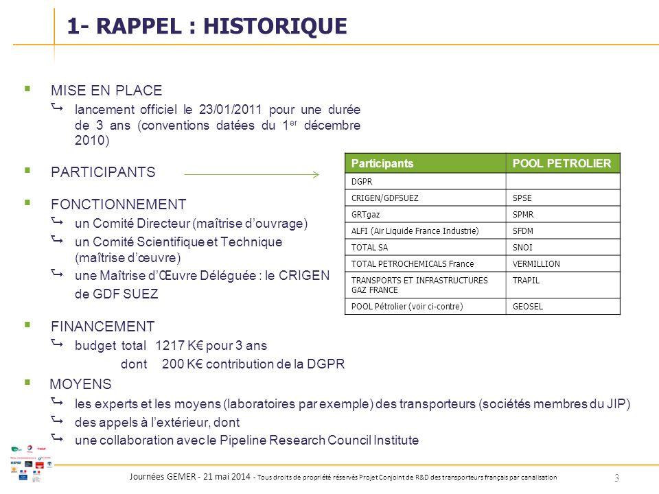 Journées GEMER - 21 mai 2014 - Tous droits de propriété réservés Projet Conjoint de R&D des transporteurs français par canalisation  MISE EN PLACE 