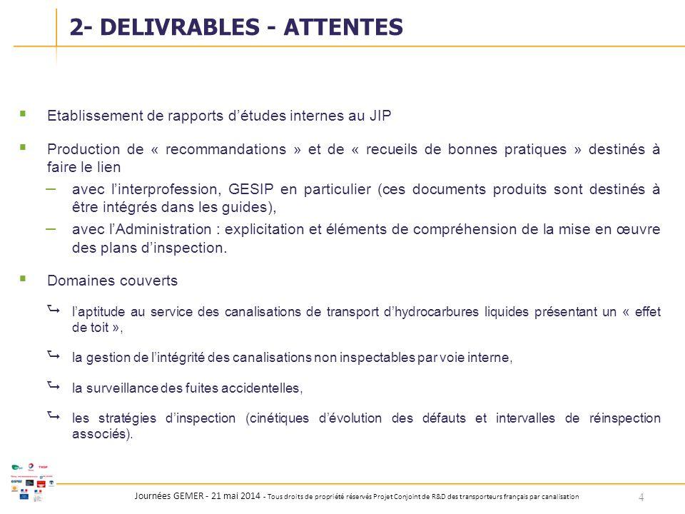 Journées GEMER - 21 mai 2014 - Tous droits de propriété réservés Projet Conjoint de R&D des transporteurs français par canalisation  Etablissement de