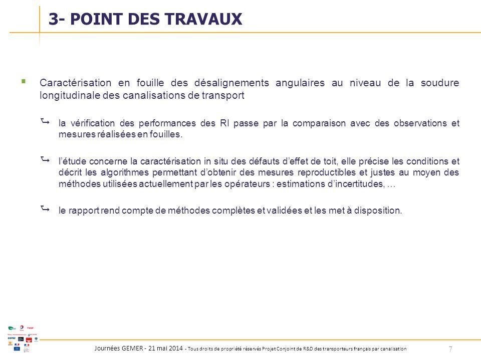 Journées GEMER - 21 mai 2014 - Tous droits de propriété réservés Projet Conjoint de R&D des transporteurs français par canalisation  Caractérisation