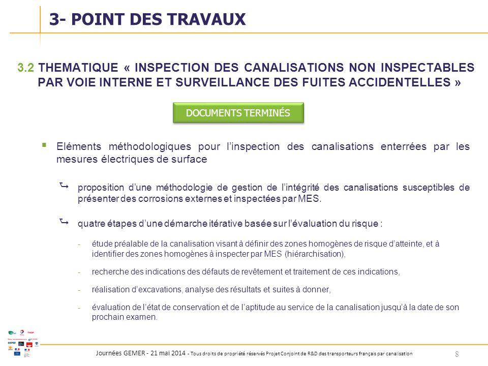 Journées GEMER - 21 mai 2014 - Tous droits de propriété réservés Projet Conjoint de R&D des transporteurs français par canalisation 3.2THEMATIQUE « IN