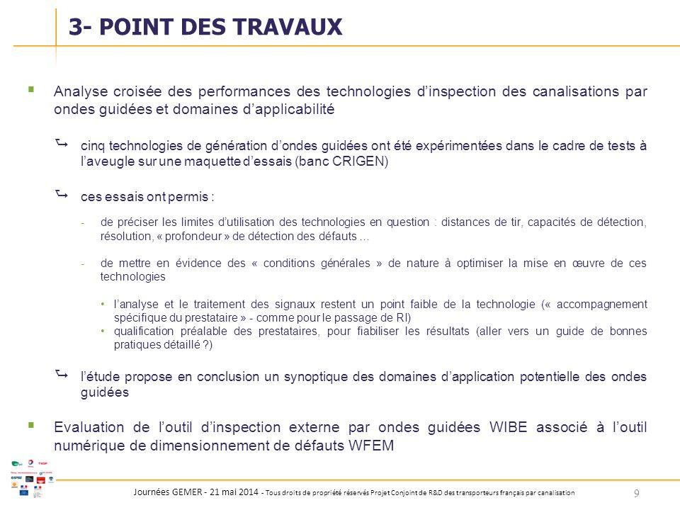 Journées GEMER - 21 mai 2014 - Tous droits de propriété réservés Projet Conjoint de R&D des transporteurs français par canalisation  Analyse croisée