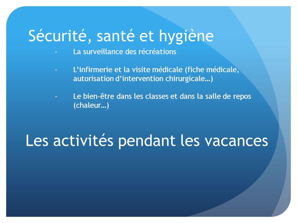 Sécurité, santé et hygiène -La surveillance des récréations -L'infirmerie et la visite médicale (fiche médicale, autorisation d'intervention chirurgicale…) -Le bien-être dans les classes et dans la salle de repos (chaleur…) Les activités pendant les vacances