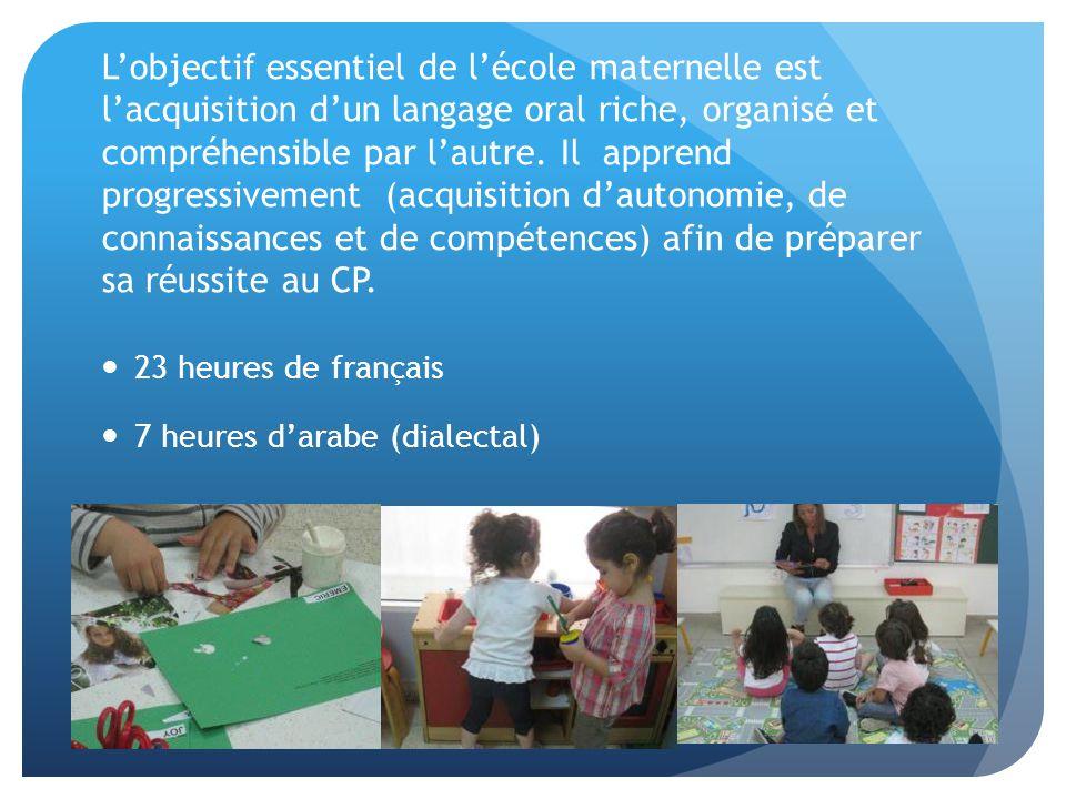 L'objectif essentiel de l'école maternelle est l'acquisition d'un langage oral riche, organisé et compréhensible par l'autre. Il apprend progressiveme