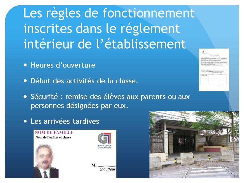 Les règles de fonctionnement inscrites dans le réglement intérieur de l'établissement Heures d'ouverture Début des activités de la classe. Sécurité :