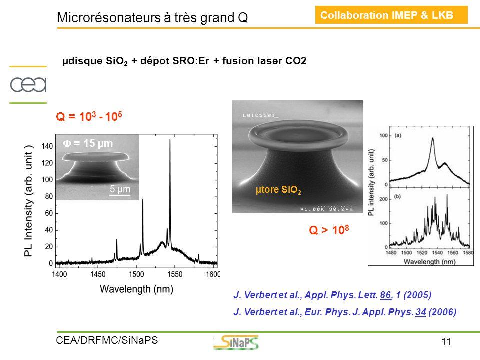 11 CEA/DRFMC/SiNaPS Microrésonateurs à très grand Q µdisque SiO 2 + dépot SRO:Er + fusion laser CO2 Q = 10 3 - 10 5  = 15 µm Q > 10 8 µtore SiO 2 Col
