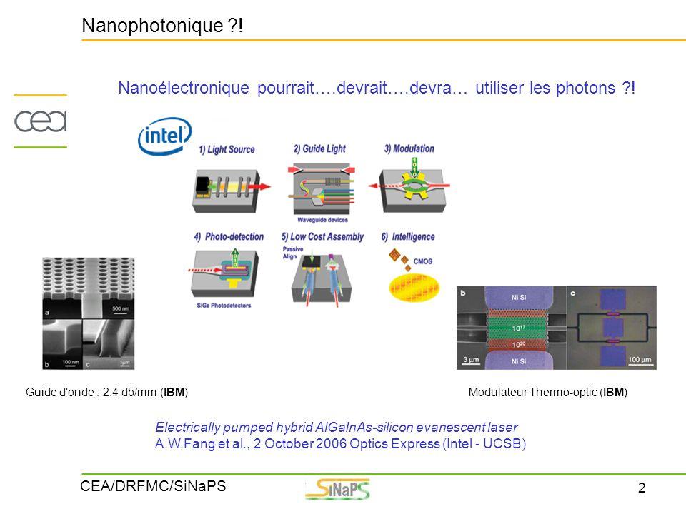 2 CEA/DRFMC/SiNaPS Nanophotonique ?! Guide d'onde : 2.4 db/mm (IBM)Modulateur Thermo-optic (IBM) Nanoélectronique pourrait….devrait….devra… utiliser l