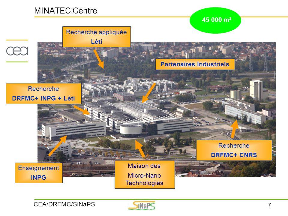 7 CEA/DRFMC/SiNaPS MINATEC Centre Partenaires Industriels Recherche appliquée Léti Enseignement INPG Recherche DRFMC+ INPG + Léti Maison des Micro-Nan