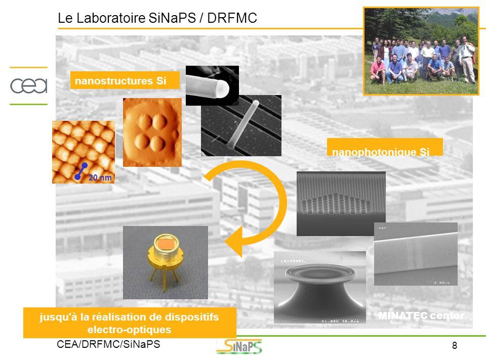 9 CEA/DRFMC/SiNaPS Cavités à grands Q Collaboration IOTA & LTM N=7 Q > 60.000 V~ 0.6 ( /n) 3 ~ 0.052 µm 3 N = 3 tapered section SiO 2 cavity Si mirror 500 nm P.Velha et al, Appl.