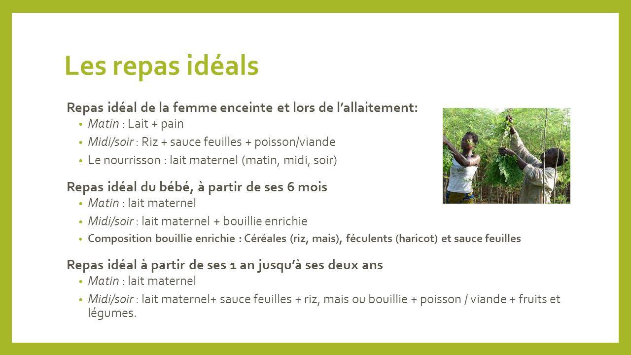 Les repas idéals Repas idéal de la femme enceinte et lors de l'allaitement: Matin : Lait + pain Midi/soir : Riz + sauce feuilles + poisson/viande Le n