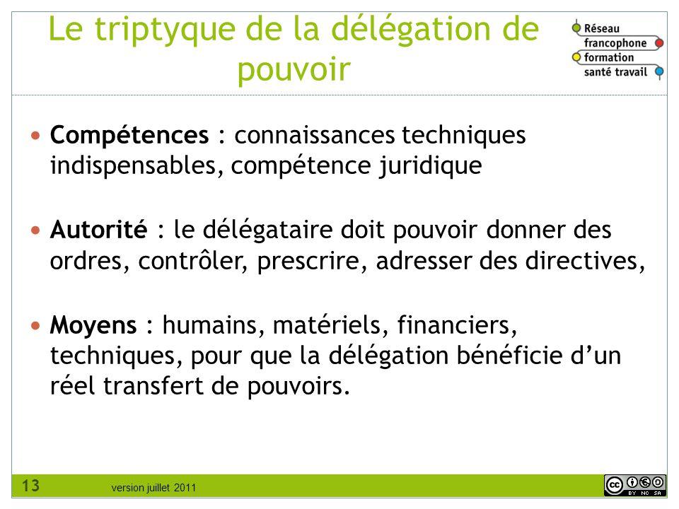 version juillet 2011 Le triptyque de la délégation de pouvoir Compétences : connaissances techniques indispensables, compétence juridique Autorité : l
