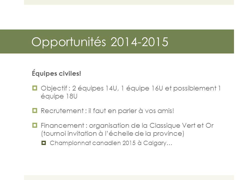 Opportunités 2014-2015 Équipes civiles.