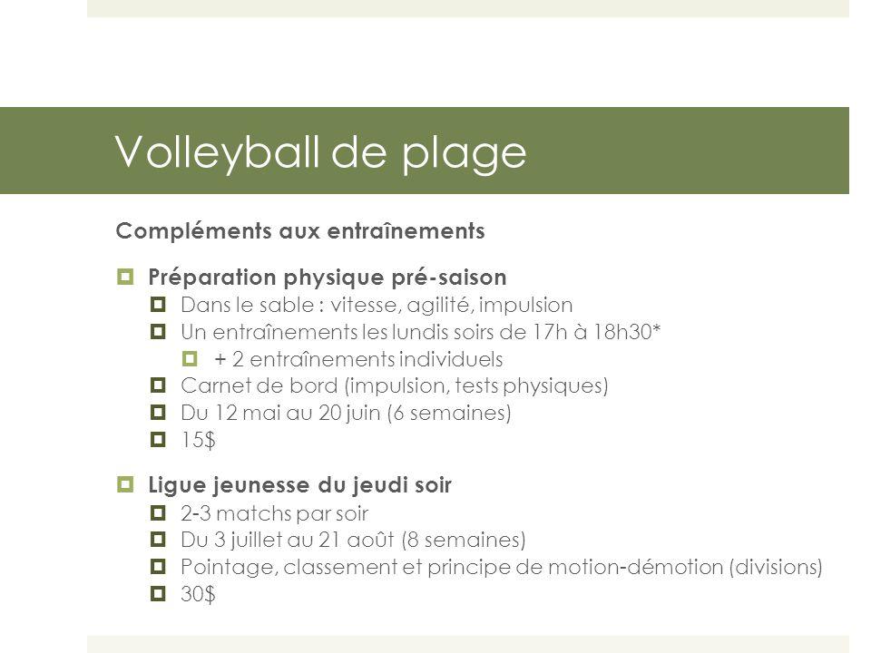 Volleyball de plage Compétitions  Plusieurs offertes : voir le site envolleymasculin.com  Facultatives.