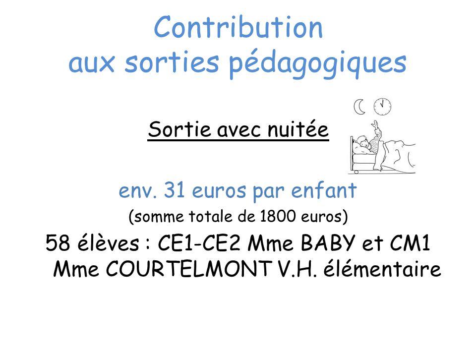 Contribution aux sorties pédagogiques Sortie avec nuitée env. 31 euros par enfant (somme totale de 1800 euros) 58 élèves : CE1-CE2 Mme BABY et CM1 Mme