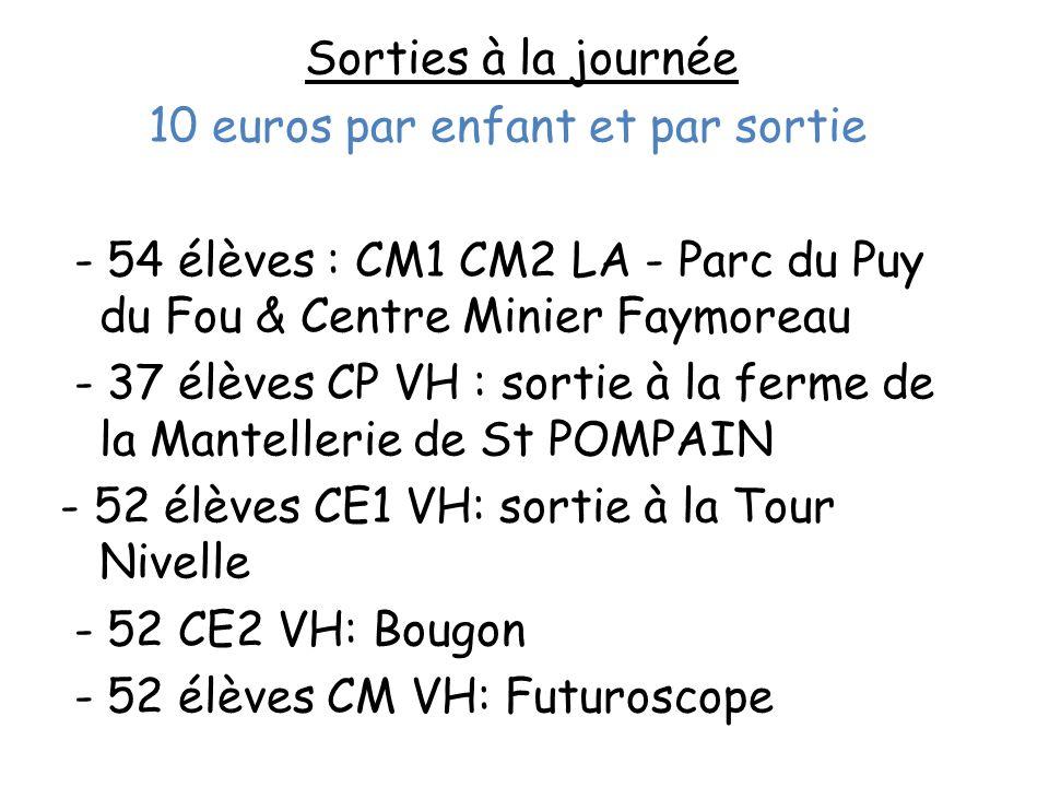 Sorties à la journée 10 euros par enfant et par sortie - 54 élèves : CM1 CM2 LA - Parc du Puy du Fou & Centre Minier Faymoreau - 37 élèves CP VH : sor